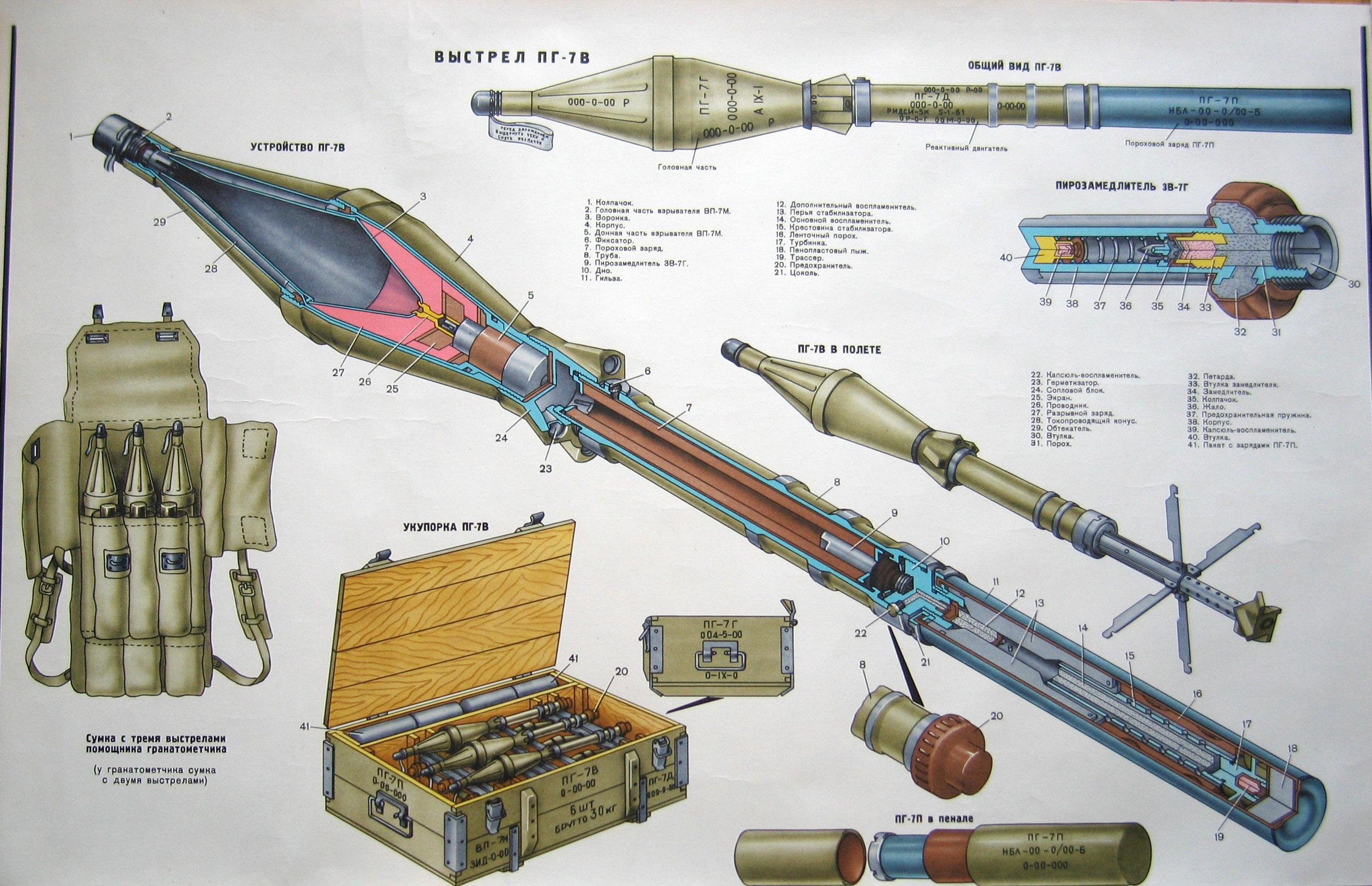 Отечественная военная техника