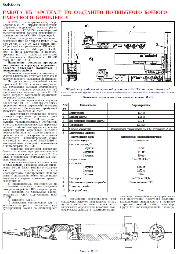 http://militaryrussia.ru/forum/download/file.php?id=13243&sid=620cd7f95414b711f044cbe0d069bb94&mode=view