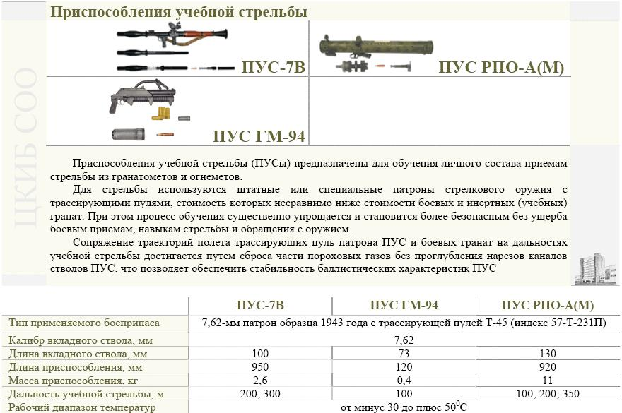 http://militaryrussia.ru/forum/download/file.php?id=18677&sid=b6b0082d38ad92bfe2aa413a1bc90a0a&mode=view