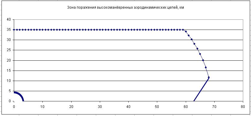 http://militaryrussia.ru/forum/download/file.php?id=23242&sid=8dbc91818915183b79d0aa7300800b60&mode=view