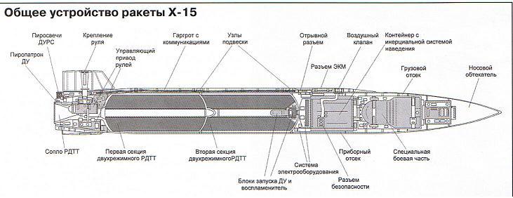 Х-15 АиВ.rar: (1.21 Мб)