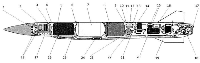 Устройство ракеты Х-28