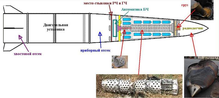 http://militaryrussia.ru/i/284/185/YpLCC.jpg