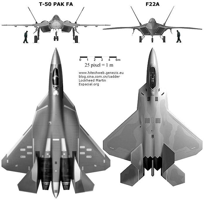 Сравнительные проекции Т-50-1