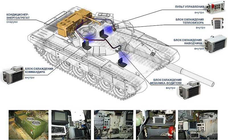 Gur Khan писал(а). Т-90С. предназначен для повышения боевой готовности и энерговооруженности танка.