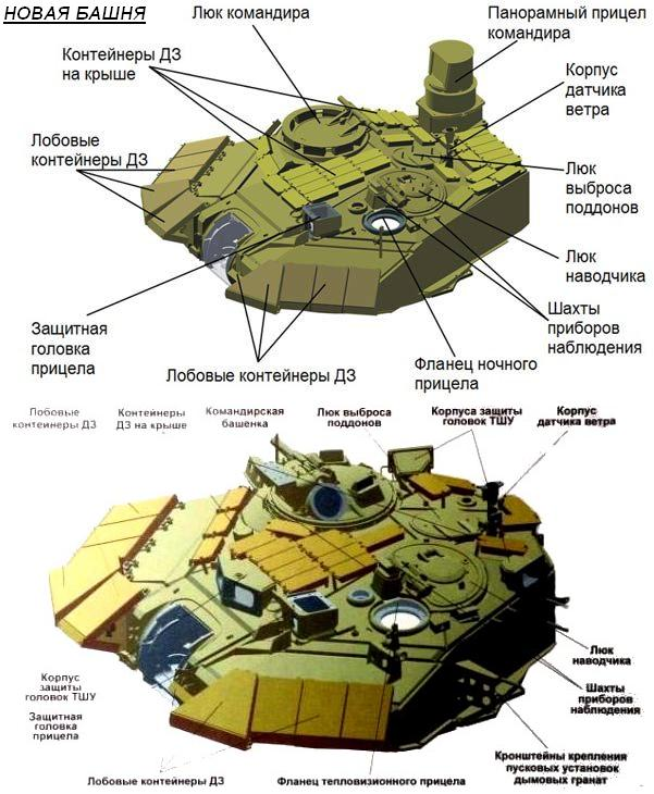 T-90 with dynamic protection