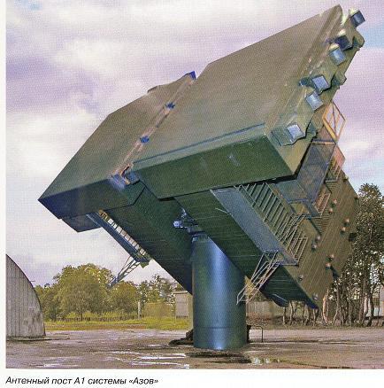 Антенный пост РЛС РСН-225