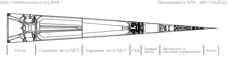 http://militaryrussia.ru/i/284/350/lM8uR.jpg