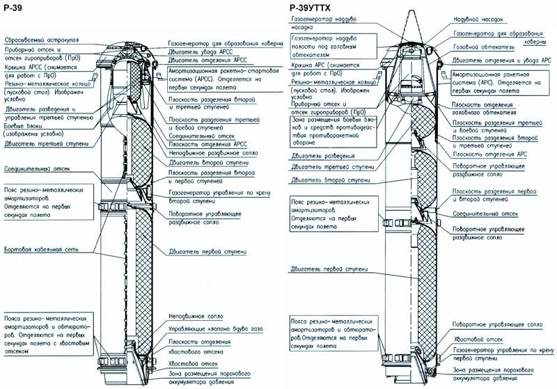 Компоновночные схемы БРПЛ Р-39