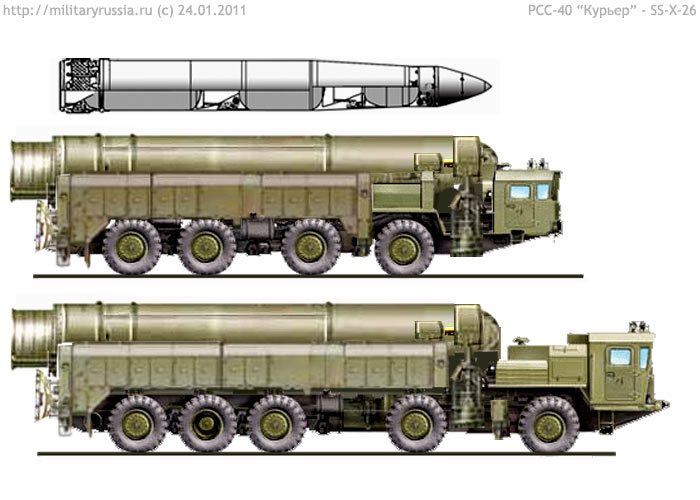 INF Treaty - coming to the end of its life   - Page 10 S22og