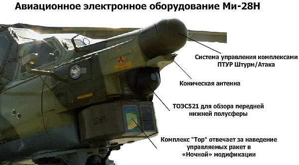 вертолета Ми-28Н (из
