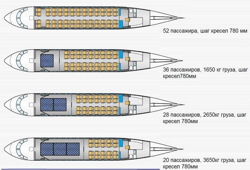 кабины самолета Ан-140