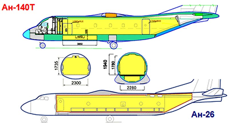 Ан-140: курс на Самару?